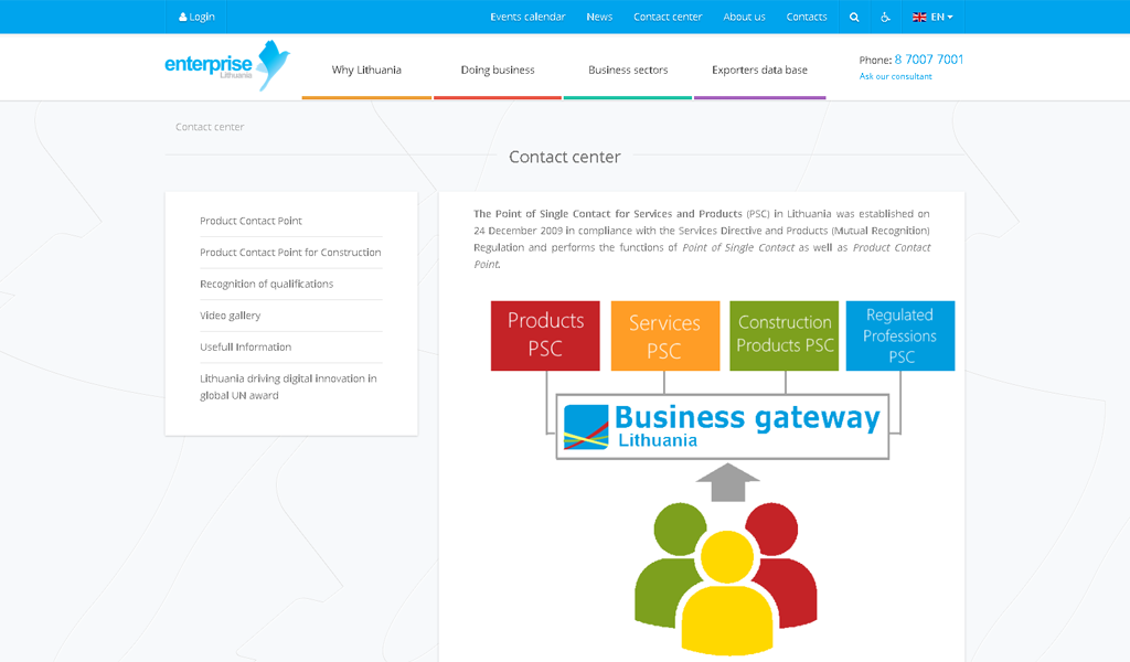 Business Gateway - About