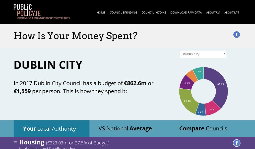 Local Authority Finances - Example