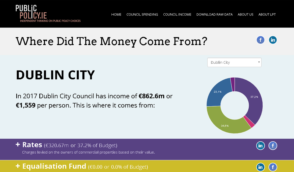 Local Authority Finances - example 2