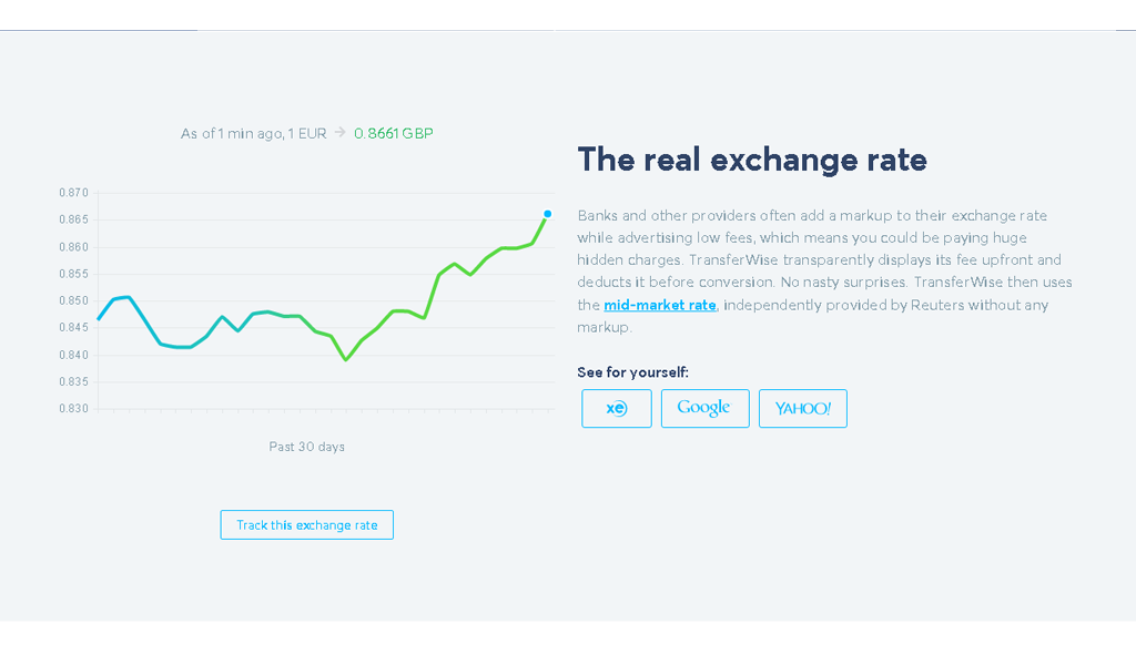 TransferWise - Rate