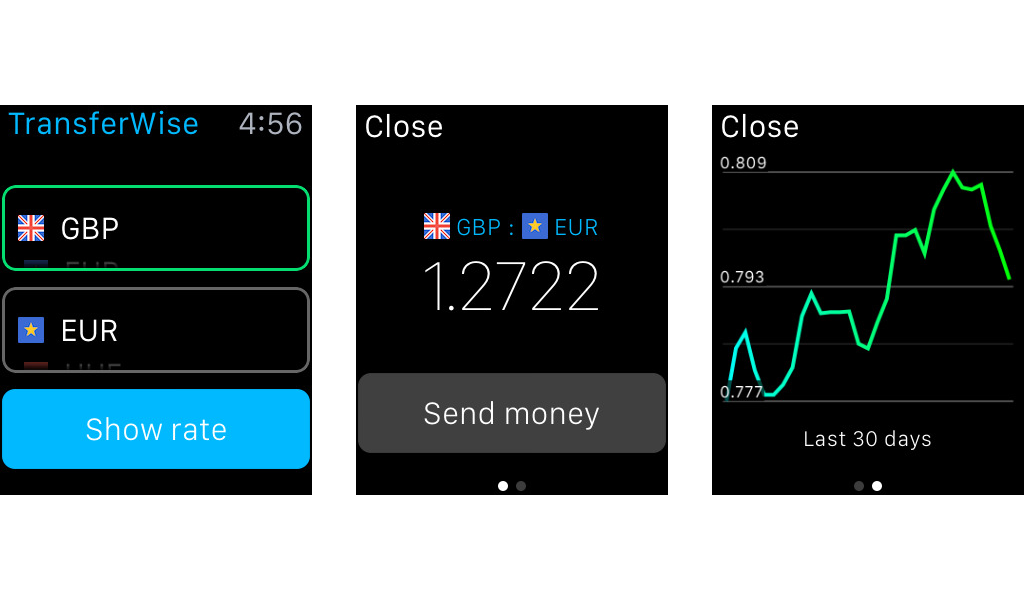 TransferWise - Watch