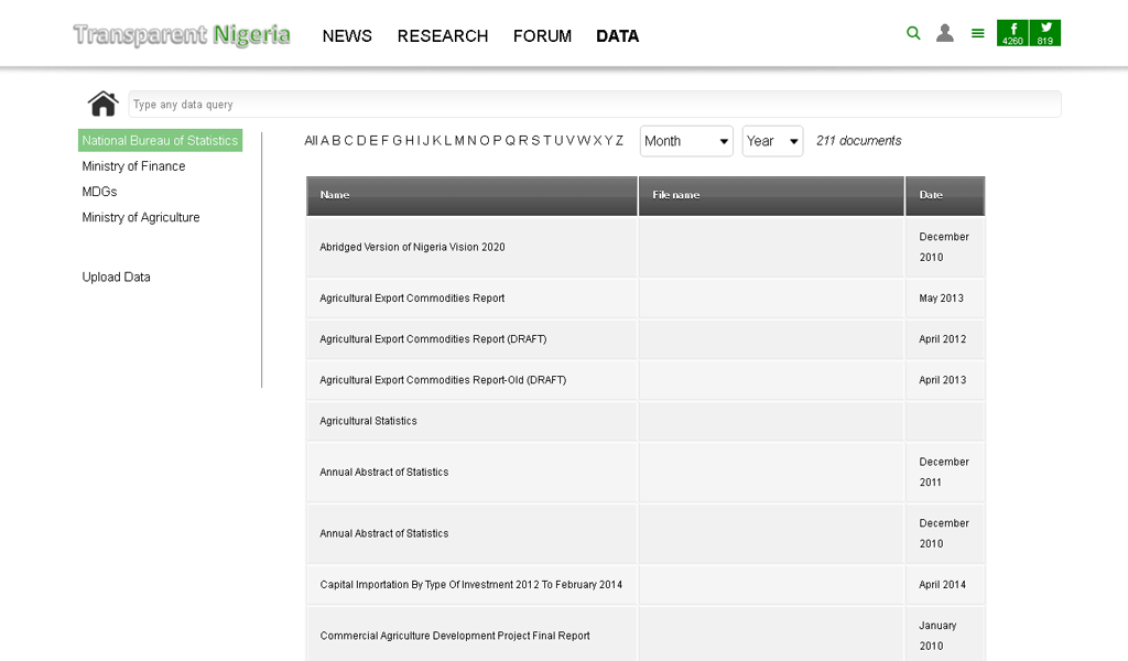 Transparent Nigeria - Data