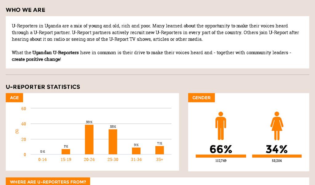 UReport - Statistics