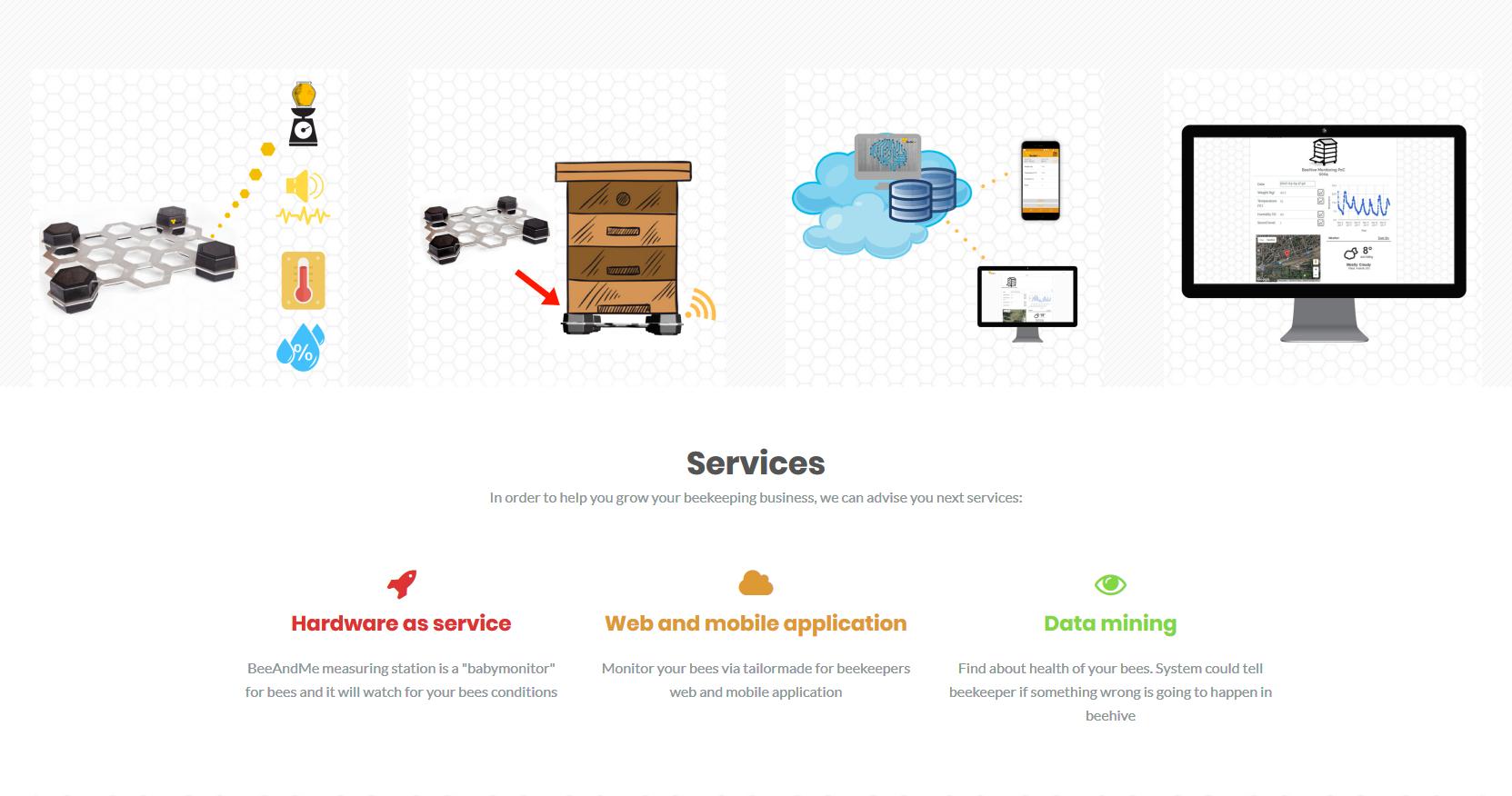 BeeAndMe - Services